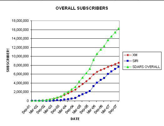 overall-subs-chart.JPG