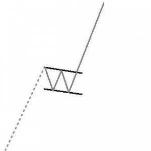 bullflag