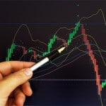 chart-pattern-analysis-pen