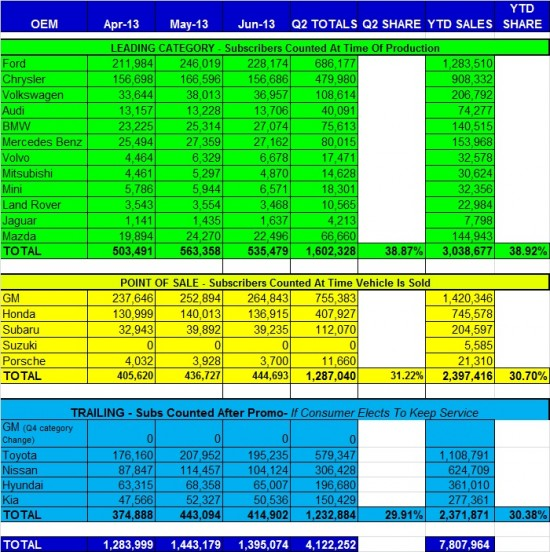 june 2013 auto sales