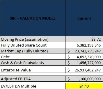 siri valuation