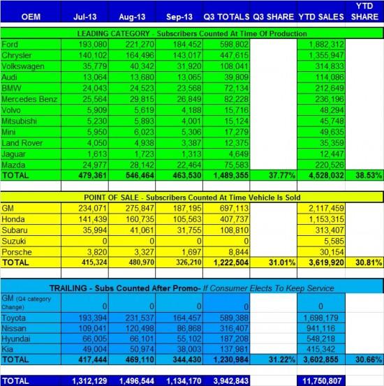 september 2013 auto sales