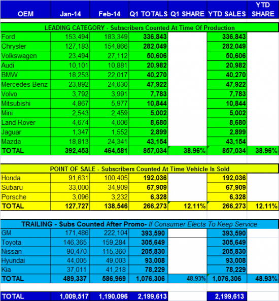 feb 2014 auto sales