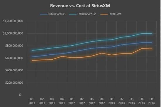 4-27 siri revenue1