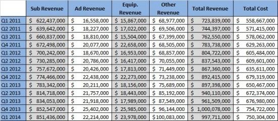 4-27 siri revenue2