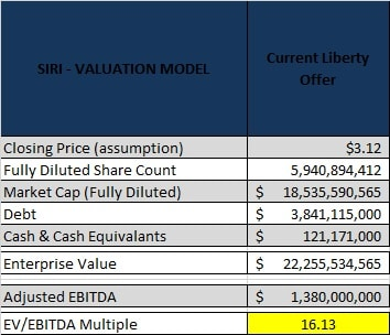 4-27 siri valuation4