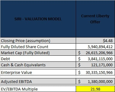 4-27 siri valuation6