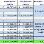 5-1 siri debt