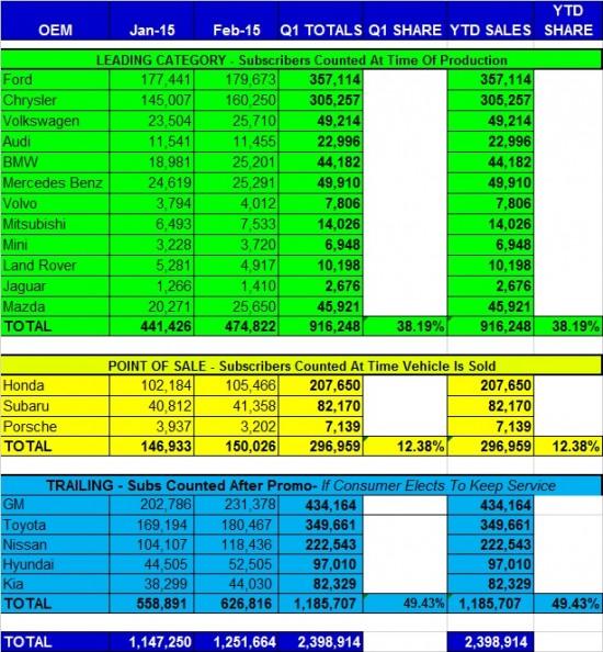 3-4 auto sales