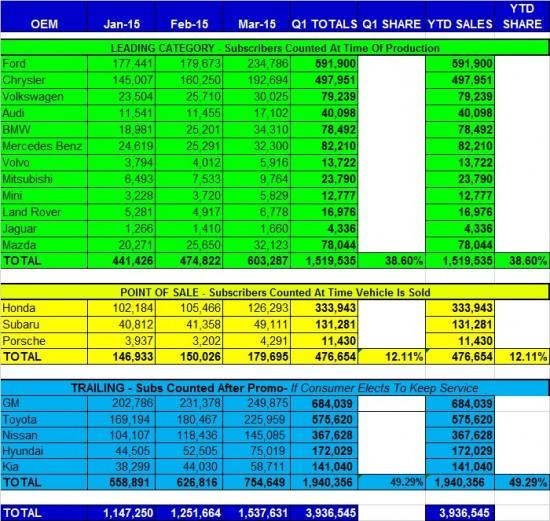 4-6 auto sales